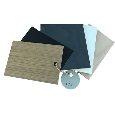 Wood samples for CPH, AAC, AAS, AAL and Uchiwa Hay